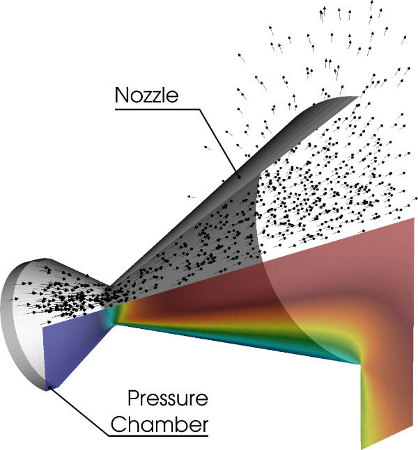 Nozzle expansion of a cold gas thruster: Velocity vector and magnitude