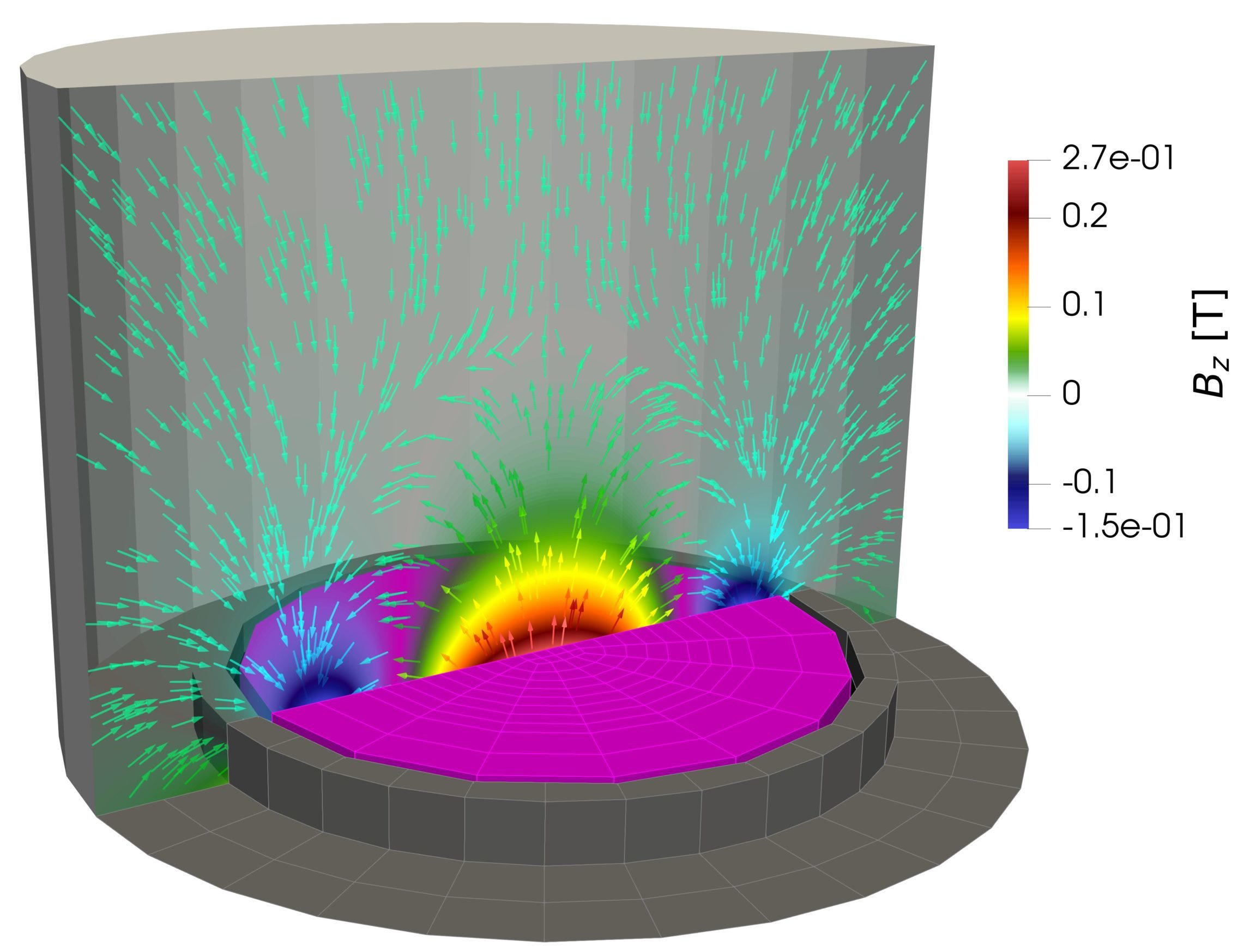 DC Magnetron Simulation: Slice of 3D magnetic field configuration