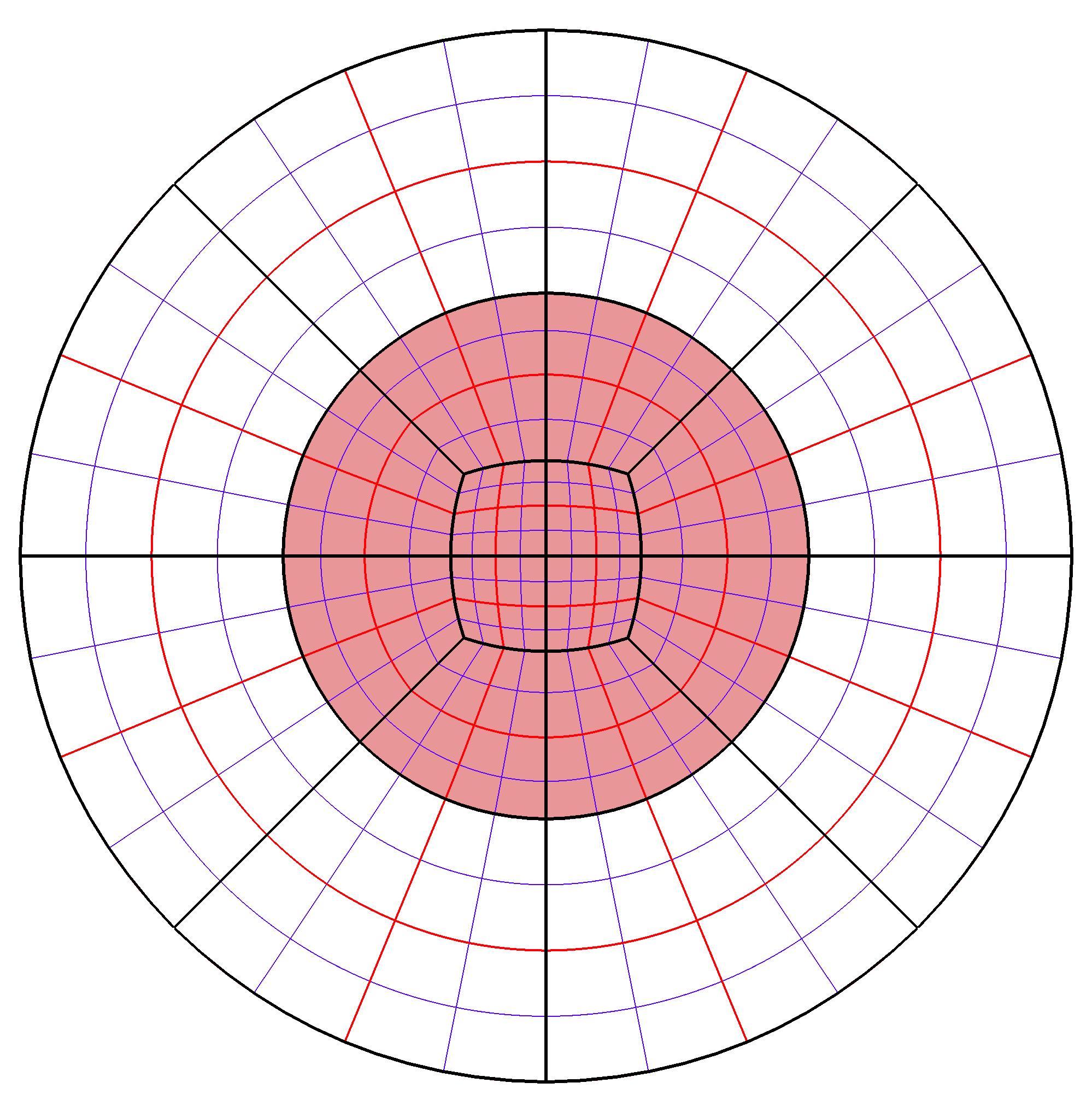 Schnitt durch die 3D Domain (Farbe deutet auf unterschiedliche Permittivitäten hin).