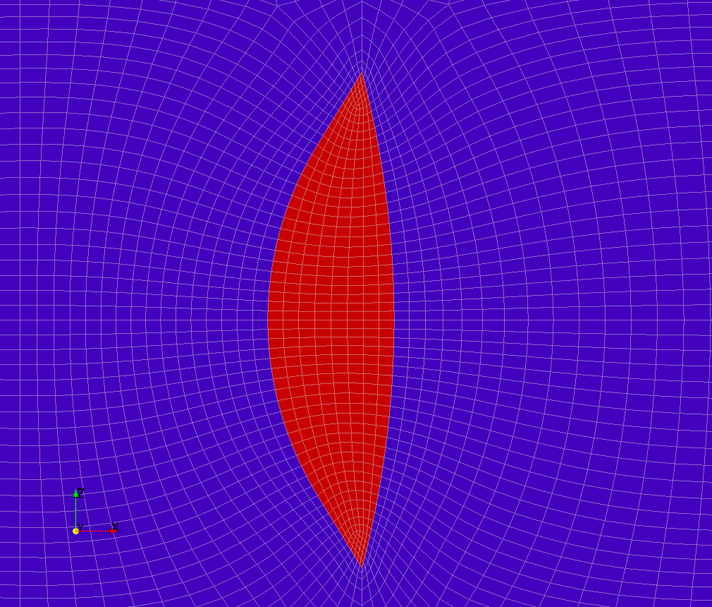 Slice through the rotationally symmetry lens (dielectric medium with constant permittivity)