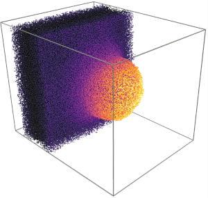 Partikelmethoden